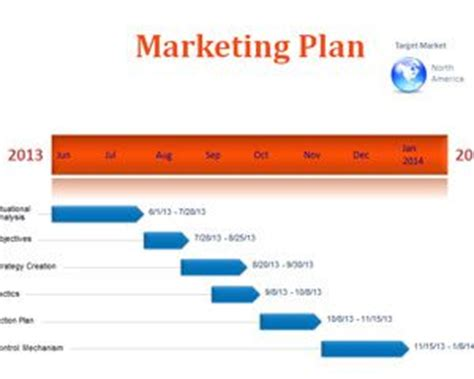 Template powerpoint business plan free